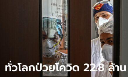 ทั่วโลกป่วยโควิด-19 สะสมใกล้แตะ 23 ล้าน สหรัฐติดเชื้อวันเดียว 4.4 หมื่นราย