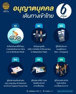 อนุญาตบุคคล 6 กลุ่มเดินทางเข้าไทย