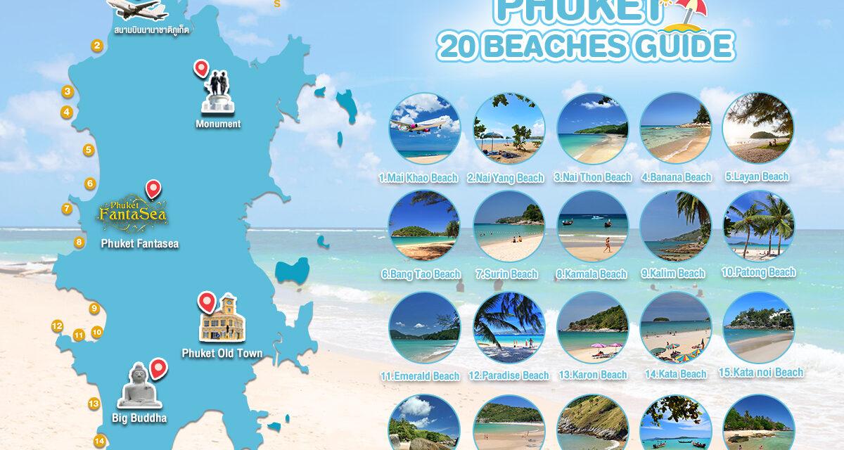 เร็วๆ นี้ ชาวอังกฤษจะได้รับอนุญาตให้เดินทางไปยัง 'Phuket Sandbox' ที่ปลอดการกักกัน